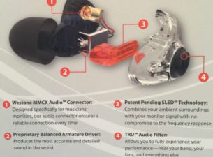 Westone has been one of big players in the IEM market for years. Heavy roots in hearing care and the pro side lead the way for unique innovations to trickle […]
