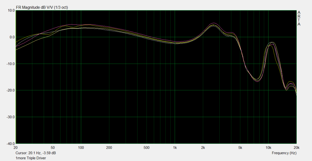 1more-triple-driver-sound-curve